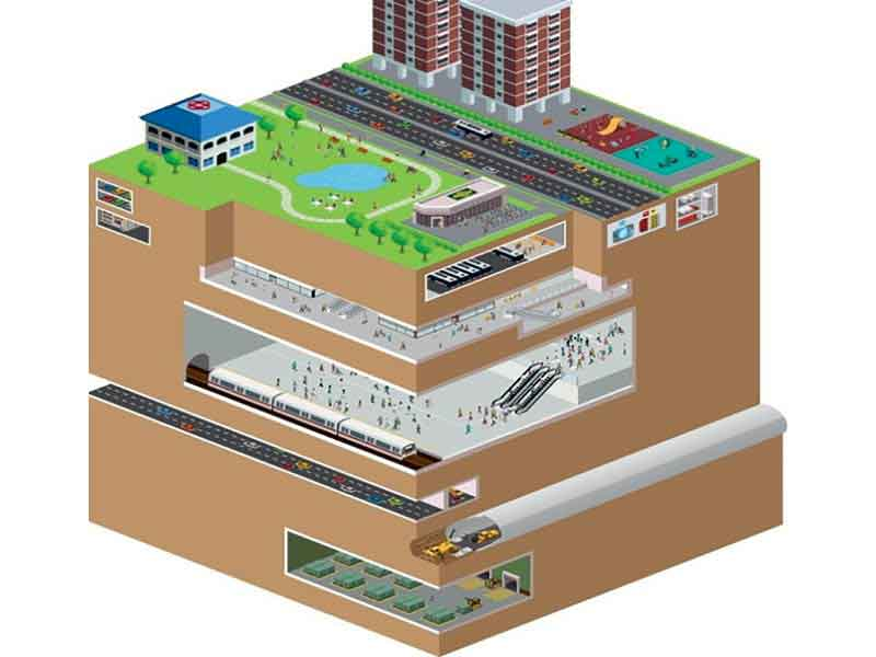 Impact of Underground Construction n Urban-Built Environments