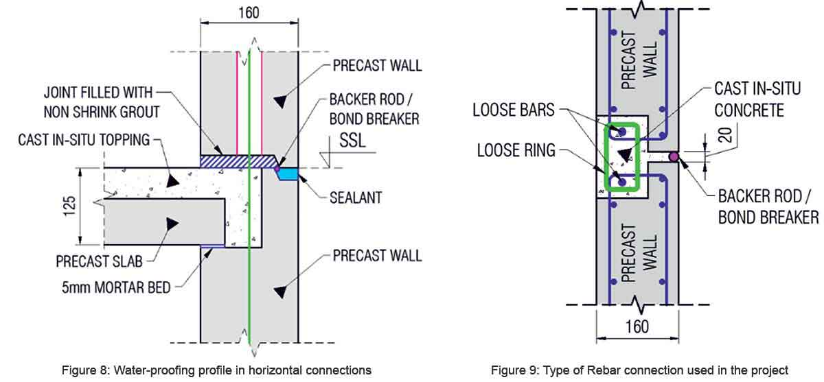 Design Intricacies of Precast Concrete Structures