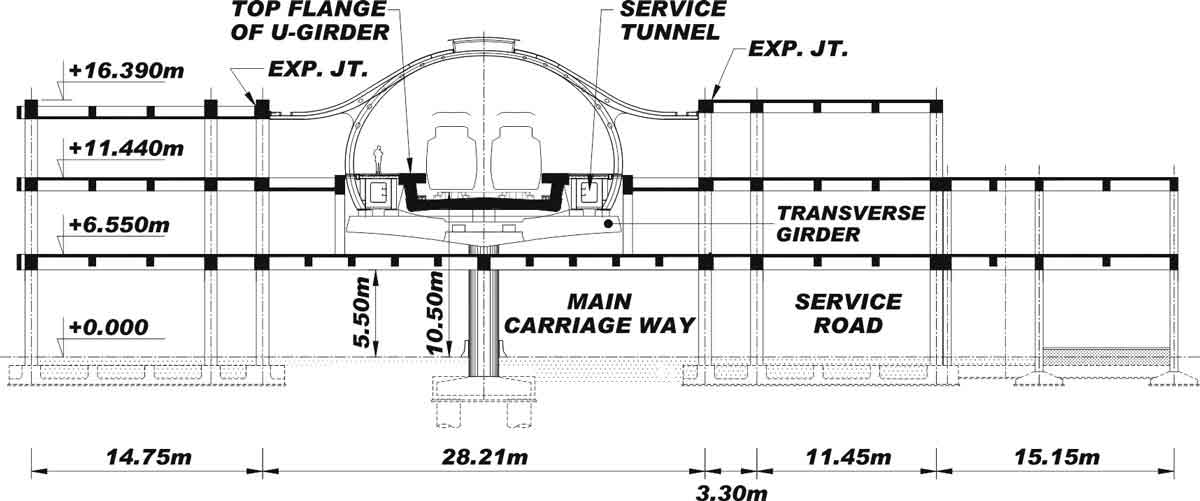 Station for U Girder
