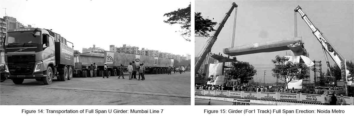 transportation and erection of the girders