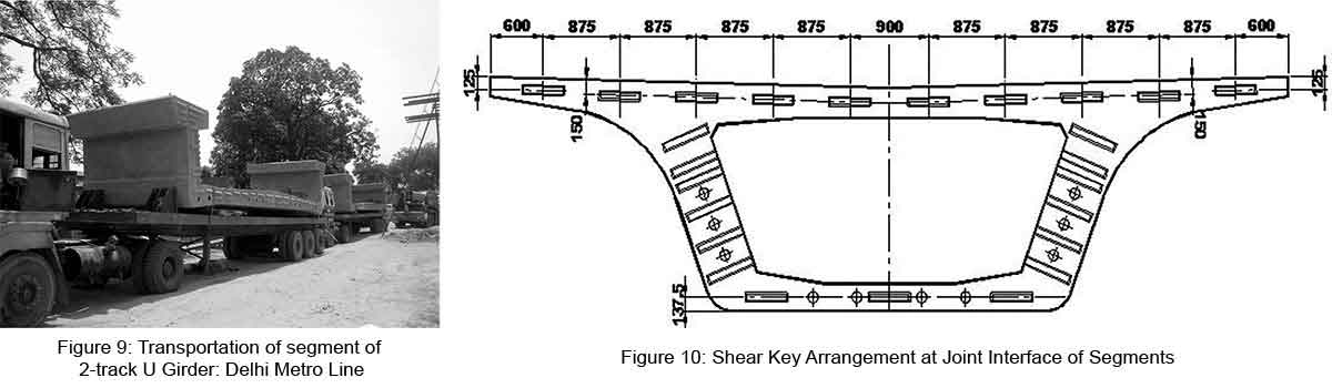 formation of shear keys