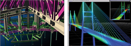 Software for Civil, Structural and Architectural Excellence
