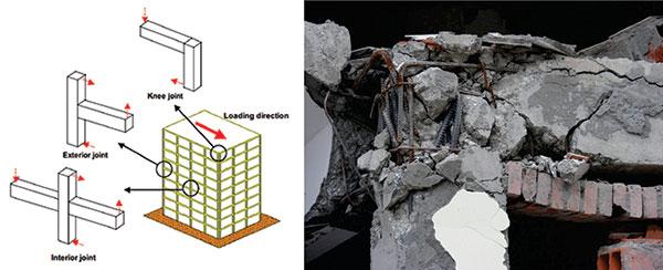 RC beam-column connections Joint Shear Failure
