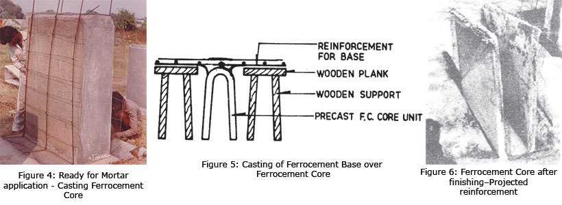 Ferrocement Core