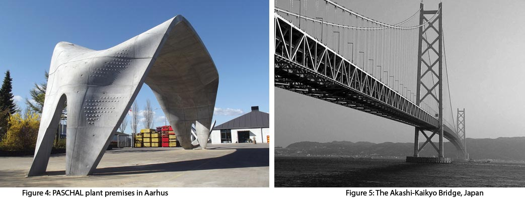 Fig 4 and 5 PASCHAL plant premises in Aarhus and The Akashi-Kaikyo Bridge, Japan
