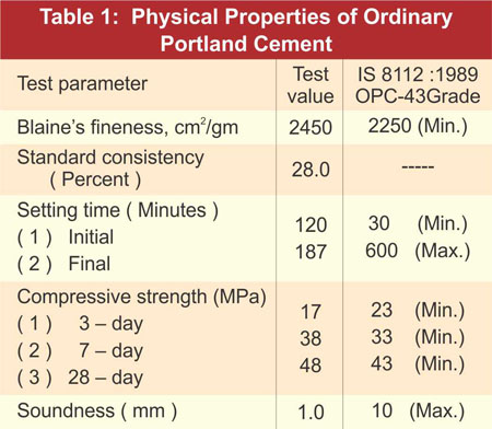 Physical Properties of Ordinary Portland Cement