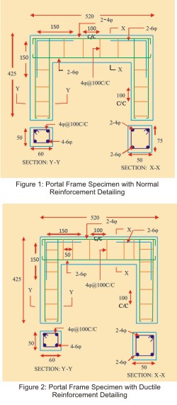 Influence of Matrix Ductility and Reinforcement Detailing on Response of Portal Frame Under Cyclic Loading