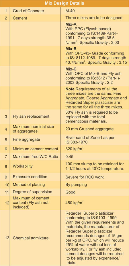 Concrete Mix For Laying Patio Slabs: Mix Design For Pumped Concrete With PPC, OPC, OPC+Flyash