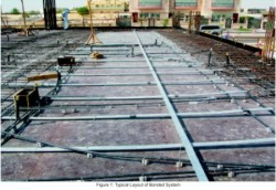 Prestressed Concrete in Building: Advantages and Economics