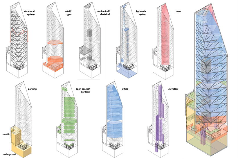Torre Reforma Flux Diagrams