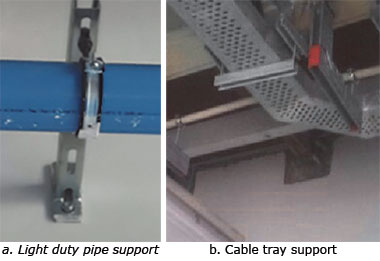 Examples of non-structural connections using post-installed anchors