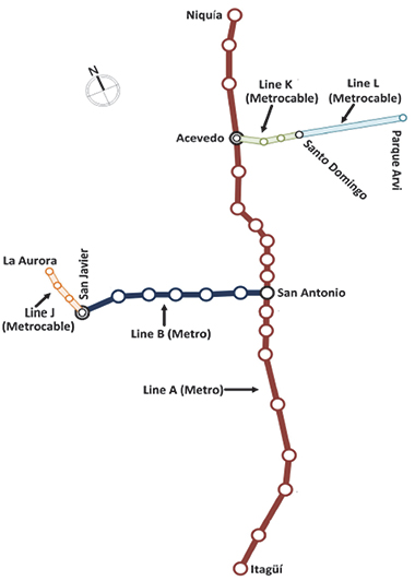 Integrated System of Metro