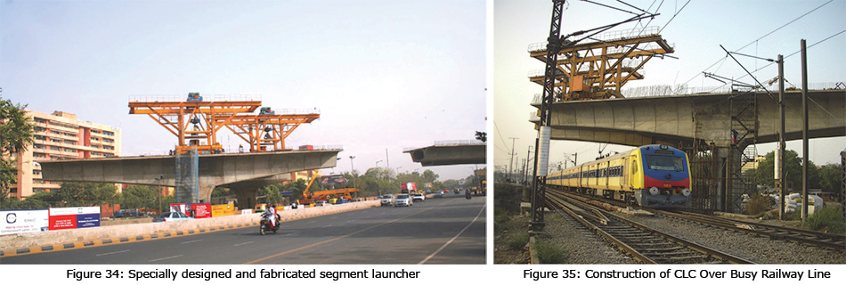 Construction of CLC Over Busy Railway Line