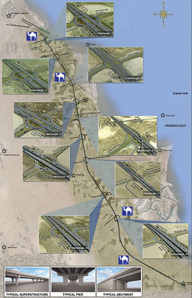 Infrastructure Project Kuwait