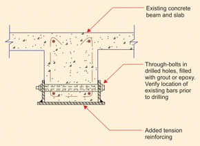 Retrofitting of Concrete Buildings