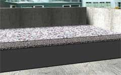 Supreme DURAble Waterproofing Solutions