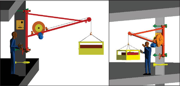 Column Mounted Material Hoist from UMA Engineering Works