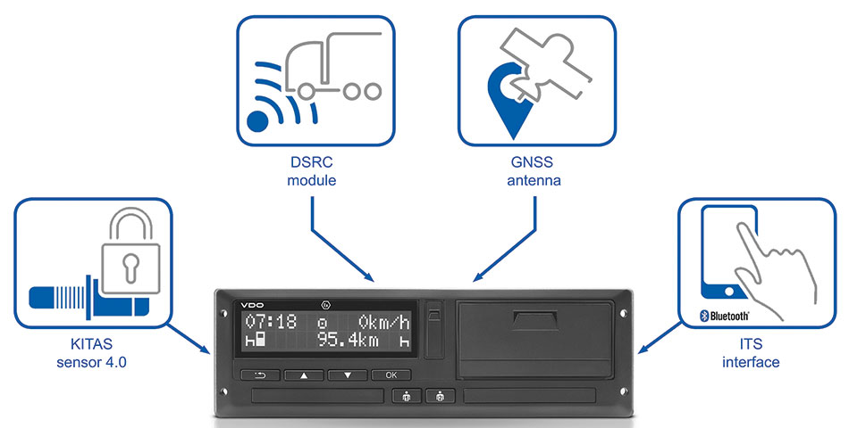 vdo kitas wiring diagram ready for logistics 4 0 dtco digital tachograph from continental  dtco digital tachograph from continental