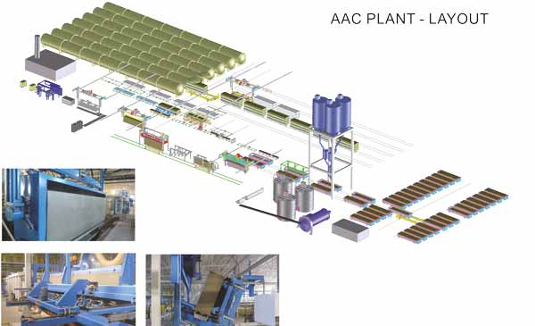AAC Plant Layout