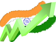 Indian GDP Growth Rate