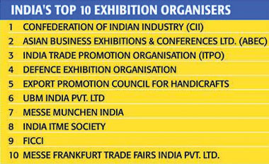 India's Top 10 Exhibition Organisers