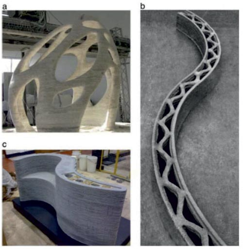 3-D Printing in Construction - Types of 3 D Printing