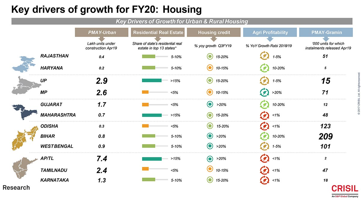 Graphs Key Driver Housing