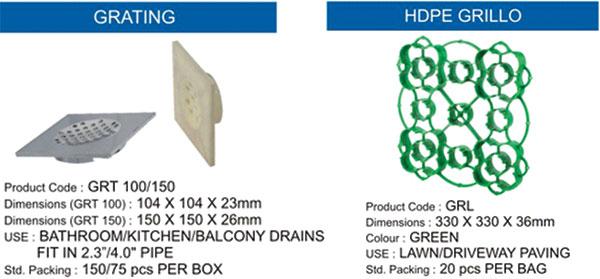 PVC Shim Pads HDPE Grass Pavers