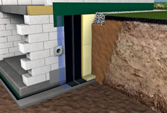 Importance of WaterProofing