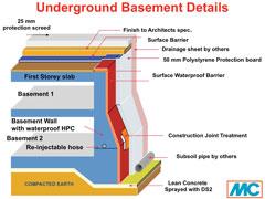 underground basement detailing