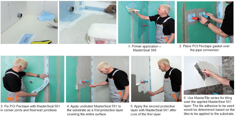 Waterproofing: BASF India Ltd  – Making Wet Areas Watertight